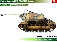 75mm Pak 40 auf GW FCM-36(f) Marder I