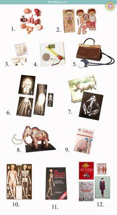 Unsere Materialien zum Thema Körper - Montessori Blog & Shop - MontiMinis