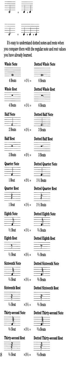reference for music students