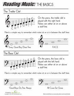 Worksheets: How to Read Music. I guess I need to learn how to read music in order to learn how to play the piano (and the guitar.) #learntosing