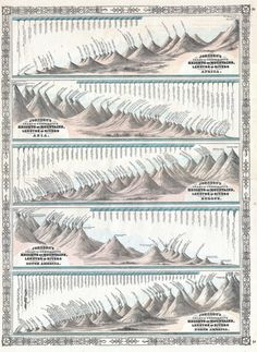 Johnson & Ward: Johnson's Chart of Comparative Heights of Mountains and Lengths of Rivers of North America, South America, Africa, Asia, and Europe Barry Lawrence Ruderman Antique Maps Inc. Old Maps, Antique Maps, Vintage Maps, Vintage Wall Art, 3d Data Visualization, Architecture Tattoo, Information Graphics, Historical Maps, South America