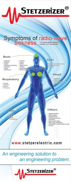 technology is coming – linked to cancer, heart disease, diabetes, Alzheimer's and death Headache And Dizziness, Radiation Exposure, Psychological Warfare, International Health, Electromagnetic Radiation, Radio Wave, Muscle Spasms, Medical Research, Sick
