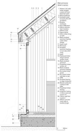 Exterior wood details pinterest modern vertical wood siding detail exterior wood siding details pinterest black charred timber roof construction detail google search