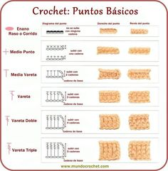 Puntos crochet Needed for translations of stitches from Spanish to English. Crochet Instructions, Crochet Diagram, Crochet Chart, Crochet Basics, Diy Crochet, Crochet Baby, Crochet Cross, Crochet Stitches Patterns, Chrochet