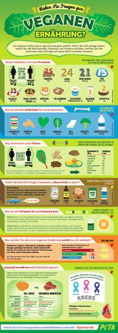 homeveganer vegan ist gesund alle blog posts pinterest veganer und gesund. Black Bedroom Furniture Sets. Home Design Ideas