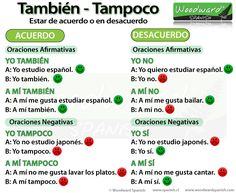 La diferencia entre También y Tampoco - The difference between También and Tampoco in Spanish