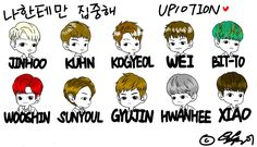 [FANART] UP10TION - cr:@_YOOKYOOK2 #UP10TION #업텐션  #BITTO #비토 #ビト