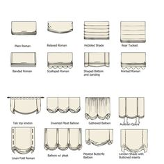DIY: Window Treatment Terminology - shows different types & styles of valances & panels & names for them.: