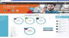 WaveScore   новая социальная видео сеть, где каждый может заработать без...