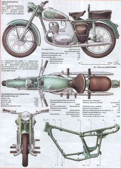 ИЖ 49 Vintage Bikes, Vintage Motorcycles, Cars And Motorcycles, Motorcycle Posters, Motorcycle Design, Classic Motors, Classic Bikes, Estilo Cafe Racer, Jawa 350