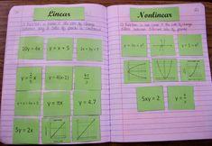 Linear vs Non-Linear Card Sort