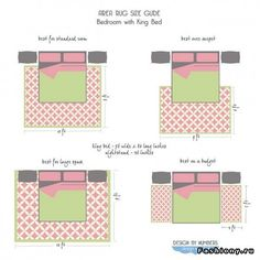Area Rug Size Guide (for bedroom with king bed)