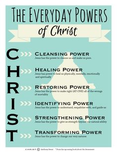 C.H.R.I.S.T acronym about the everyday powers of Christ!