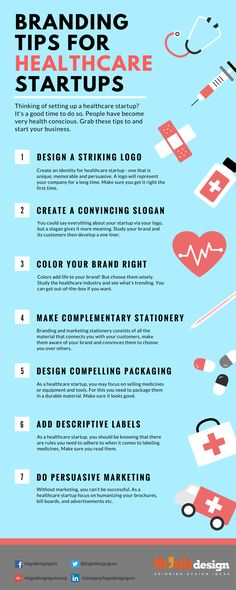 Mini #Branding Style Guide for Your #Healthcare Startup - thinkdesign