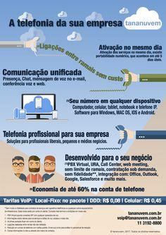 Soluções VoIP para mobilidade e economia