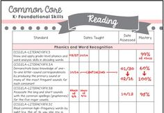Common Core Standards (CCS) Checklist (K-5)