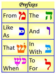 Prefixes Poster Hebrew