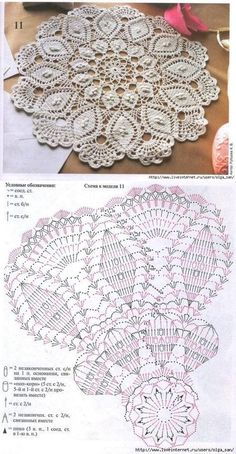 Crochet rug crochet carpet doily lace rug by eMDesignBoutique This Pin was discovered by Moz matts and rugs Crochet Doily Diagram, Crochet Doily Patterns, Crochet Mandala, Thread Crochet, Filet Crochet, Crochet Motif, Crochet Designs, Crochet Flowers, Crochet Stitches