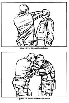Krav Maga Pressure Points - Military Hand to Hand Combat Guide Krav Maga Self Defense, Self Defense Moves, Self Defense Martial Arts, Martial Arts Techniques, Self Defense Techniques, Survival Life, Survival Skills, Martial Arts Workout, Boxing Workout
