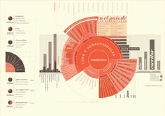Some really beautiful info graphics - Infografía by Daniela Raskovsky