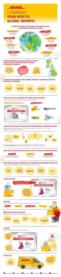 Global opportunities for online retail – e-commerce – continue to grow. Visit our e-commerce portal to find out how DHL can help you maximise your global potential.