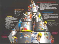 piramide de atividade fisica infantil - Pesquisa Google