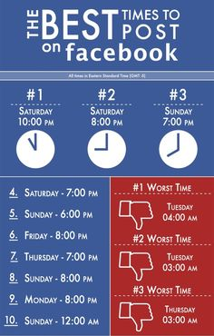 "The Best Times to Post on Facebook - Good to know! Fortunately there is zero chance I will be awake during the ""worst"" times lol"