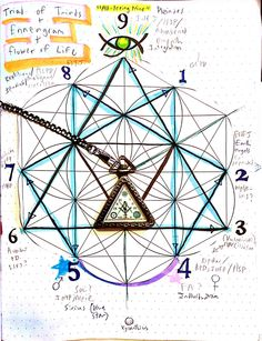 Triad of Triads + Enneagram + Flower of Life, with triangular masonic pocket watch in center for decoration
