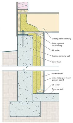 CLOSED-CELL FOAMIf you want to insulate the interior of your basement wall with spray foam, specify closed-cell spray foam, not open-cell foam. Closed-cell foam does a better job of stopping the diffusion of moisture from the damp concrete to the interior