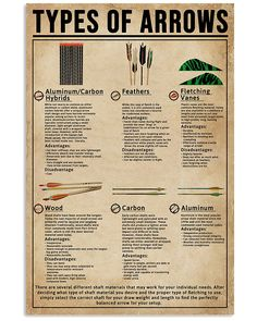 Types Of Arrows Archery shirts, apparel, posters are available at Ateefad Outfits Store. Survival Life Hacks, Survival Prepping, Emergency Preparedness, Survival Skills, Survival Gear, Emergency Kits, Outdoor Survival, Book Writing Tips, Writing Prompts
