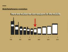 Funny pictures about Mobile Phone Evolution. Oh, and cool pics about Mobile Phone Evolution. Also, Mobile Phone Evolution photos. Funny Photos, Best Funny Pictures, Evolution, Where Are We Now, Cell Phone Contract, Everything Changes, Weird Facts, Mind Blown, Really Funny