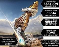 Daniel 2 Image Nebuchadnezzar : links to page about the signs of the end of times