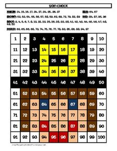 FREE Pilgrim Boy Hundreds Chart Activity for Math and Thanksgiving