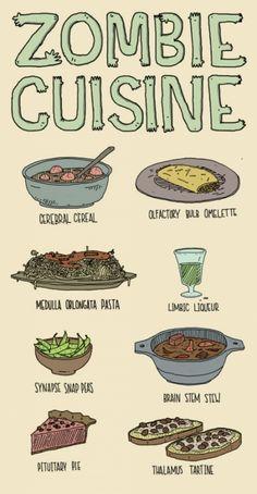 zombie cuisine