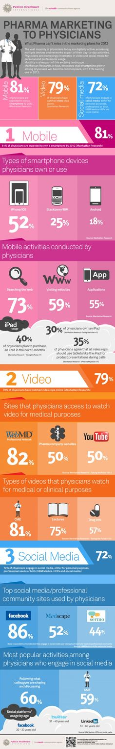 82 best Healthcare Marketing images on Pinterest | Health, Health ...