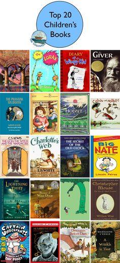 Top 20 Favorite Children's Books   The Logonauts    Top 20 Favorite Children's Books from a survey of elementary students, teachers, and parents.