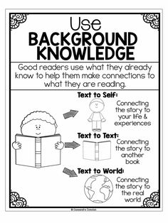 Teaching students to use their prior knowledge to make connections while reading is so important to aid in comprehension of a text. This Making Connections Poster (also available in color) & Graphic Organizers for Building Background Knowledge and Making Connections are a must have! Perfect for reading comprehension strategies instruction! Includes individual organizers for text to self, text to text, and text to world connections as well.