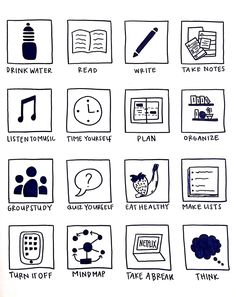 studywithpaigey:  Things You Can Do While Studying, a lil icon chart made by yours truly, @paigehahs