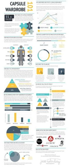 How to create your own capsule wardrobe complete with tips in an infographic.