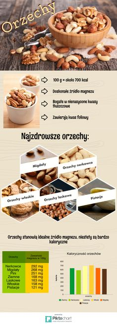 Slow Food, Healthy Lifestyle, Vegan Recipes, Stuffed Mushrooms, Health Fitness, Food And Drink, Healthy Eating, Vegetables, Beef