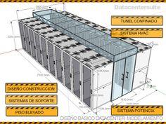 MODELAMIENTO 3D Diseño Básico Datacenter Data Center Infrastructure, Server Rack, Pc Gaming Setup, Home Network, Programming, Computers, Tourism, Floor Plans, Flats