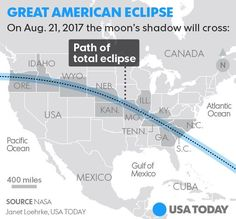 124 Best Solar Eclipse 8 21 17 images