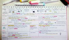 studymuch:  《 30 august 》part one of my chem periodicity notes