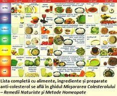 drcolesterol.ro micsorarea-colesterolului
