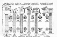 Terminologies in Greek Architecture