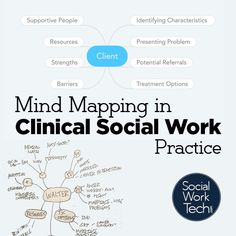 Mind mapping is a very helpful way of seeing the whole picture with a #SocialWork client and it's great for visual learners, too!