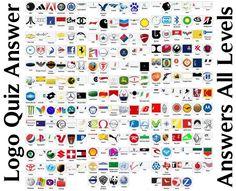 Car Logos And Names A Z List Car Symbols And Car Brandscar Logos And