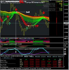 5 Min Trend Rider is a brilliant forex trading system. This system is really an amazingly brilliant forex trading system. You will be amazed to know how much se