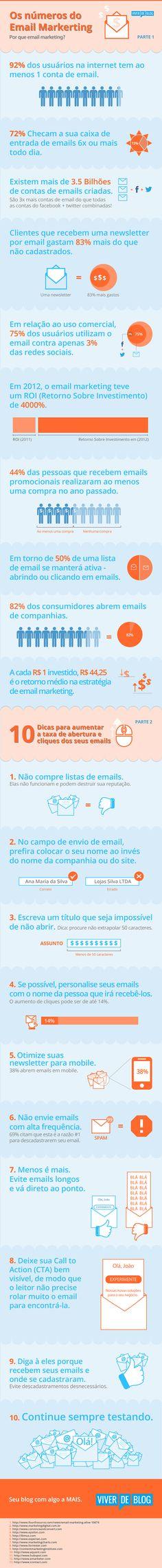 Quer saber absolutamente tudo sobre Email Marketing? Veja esse rico Infográfico para melhorar sua estratégia de comunicação via email.