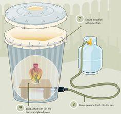 Raku Homemade Kiln Popular Mechanics' Trashcan Raku Kiln Cutaway